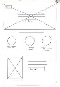 wireframe diseño
