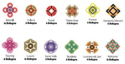 Place branding bolonia