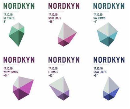 Nordkyn place branding